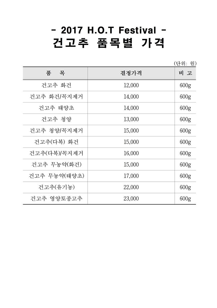 2017 건고추 가격001.jpg