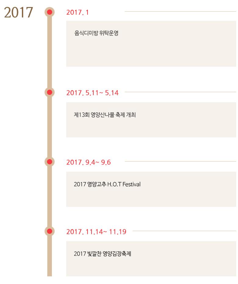1_3영양축제관광재단_재단연혁.jpg