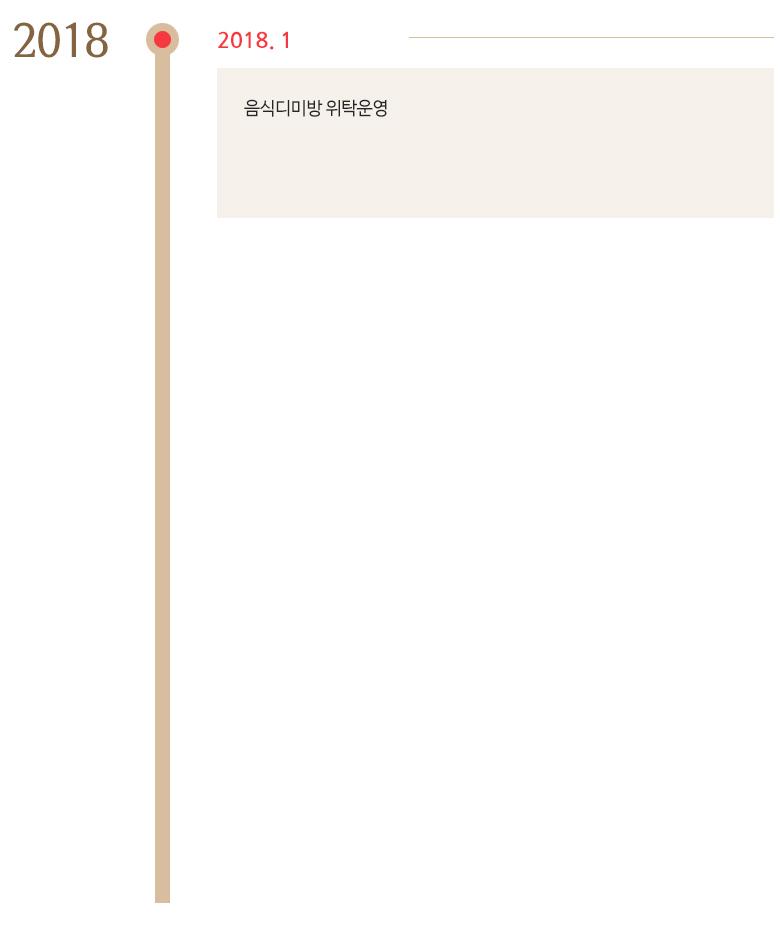 1_3영양축제관광재단_재단연혁 2.jpg