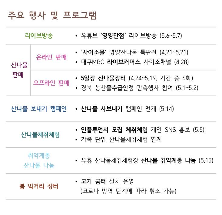 제16회 영양산나물축제 일정.jpg